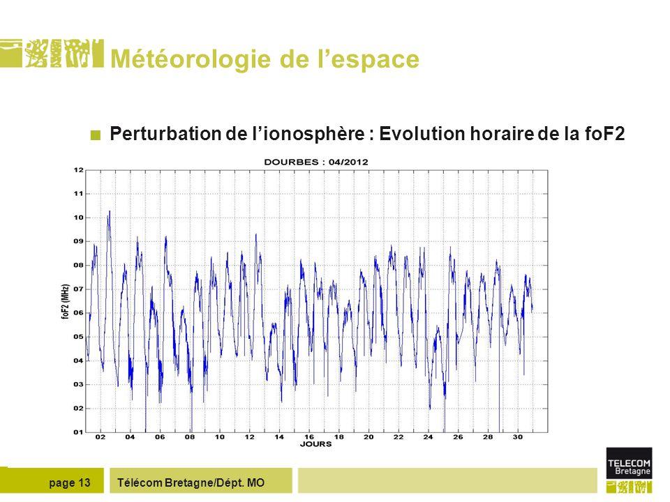 Télécom Bretagne/Dépt. MOpage 13 Météorologie de lespace Perturbation de lionosphère : Evolution horaire de la foF2