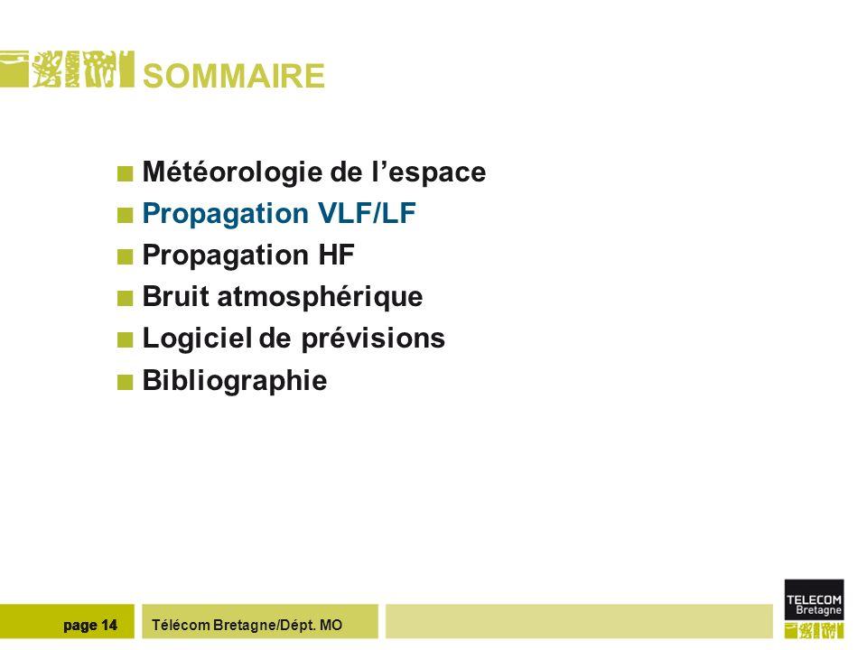 Télécom Bretagne/Dépt. MOpage 14 SOMMAIRE Météorologie de lespace Propagation VLF/LF Propagation HF Bruit atmosphérique Logiciel de prévisions Bibliog
