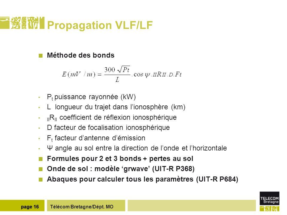 Télécom Bretagne/Dépt. MOpage 16 Propagation VLF/LF Méthode des bonds P t puissance rayonnée (kW) L longueur du trajet dans lionosphère (km) II R II c