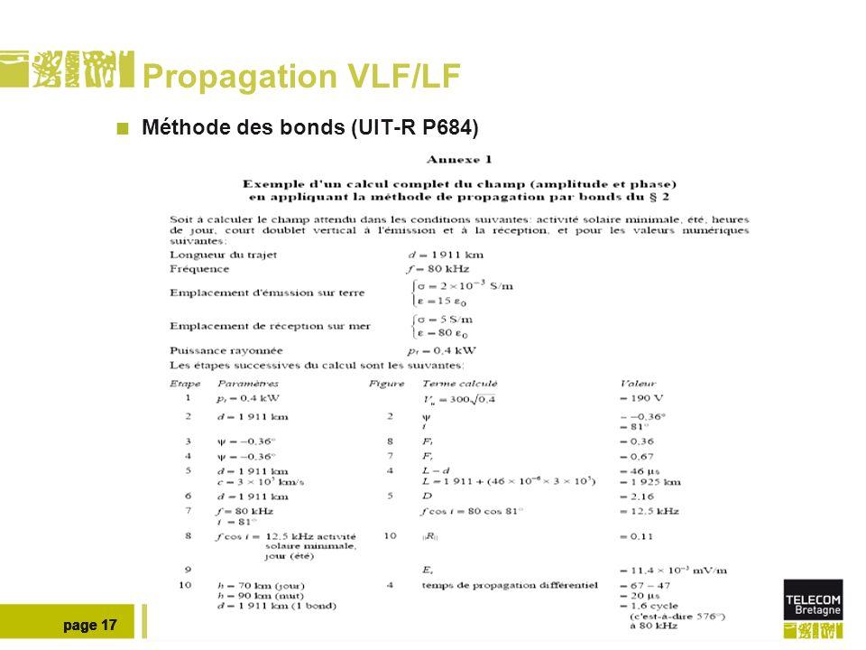 Télécom Bretagne/Dépt. MOpage 17 Propagation VLF/LF Méthode des bonds (UIT-R P684)