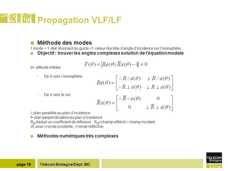 Télécom Bretagne/Dépt. MOpage 19 Propagation VLF/LF Méthode des modes 1 mode = 1 état résonant du guide =1 valeur discrète dangle dincidence sur liono