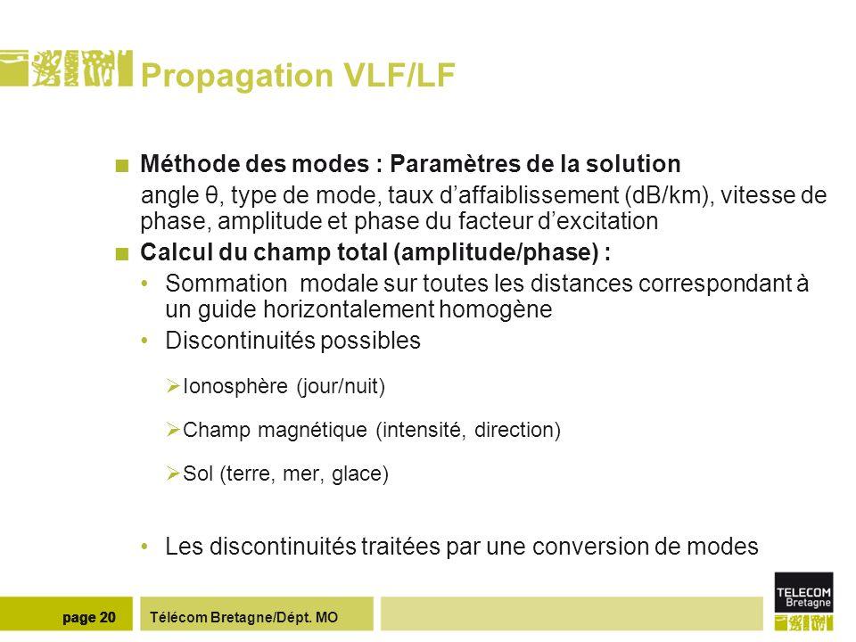 Télécom Bretagne/Dépt. MOpage 20 Propagation VLF/LF Méthode des modes : Paramètres de la solution angle θ, type de mode, taux daffaiblissement (dB/km)