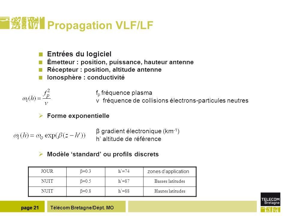 Télécom Bretagne/Dépt. MOpage 21 Propagation VLF/LF Entrées du logiciel Émetteur : position, puissance, hauteur antenne Récepteur : position, altitude