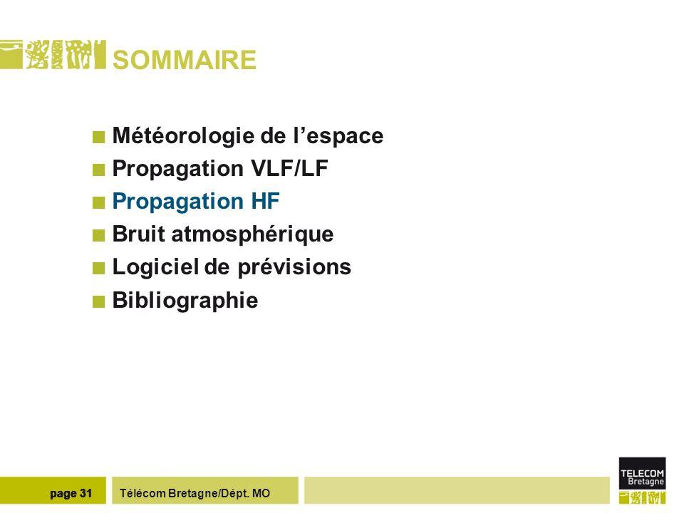 Télécom Bretagne/Dépt. MOpage 31 SOMMAIRE Météorologie de lespace Propagation VLF/LF Propagation HF Bruit atmosphérique Logiciel de prévisions Bibliog