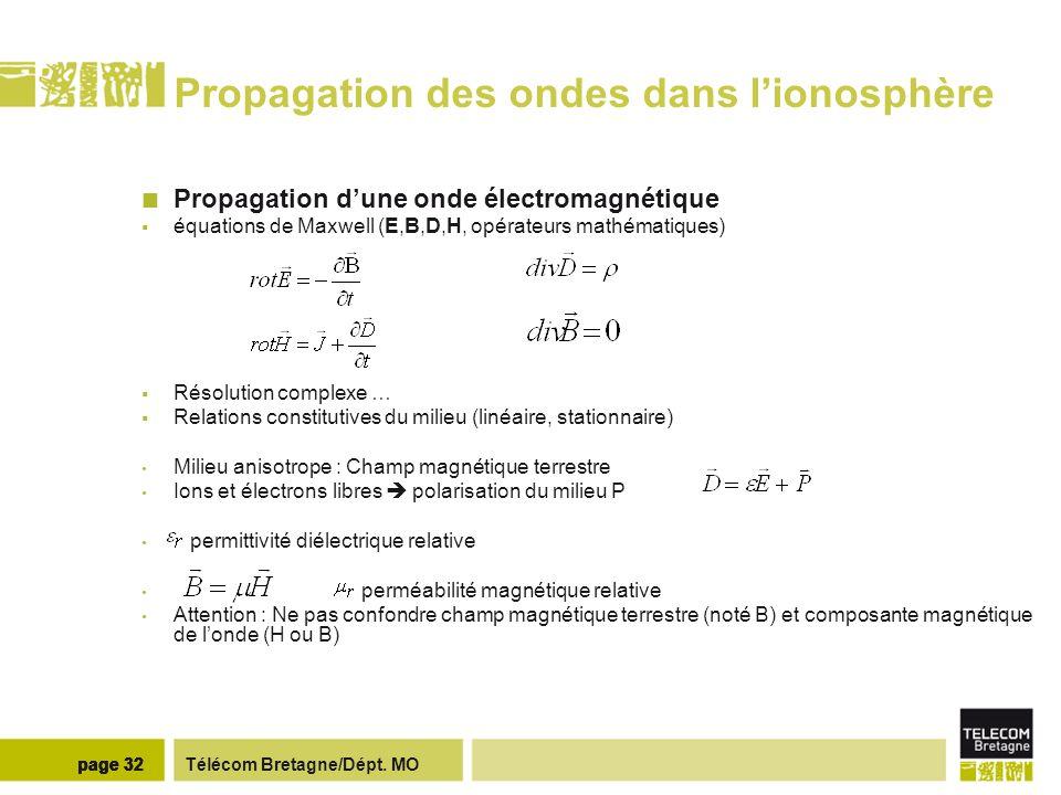 Télécom Bretagne/Dépt. MOpage 32 Propagation des ondes dans lionosphère Propagation dune onde électromagnétique équations de Maxwell (E,B,D,H, opérate
