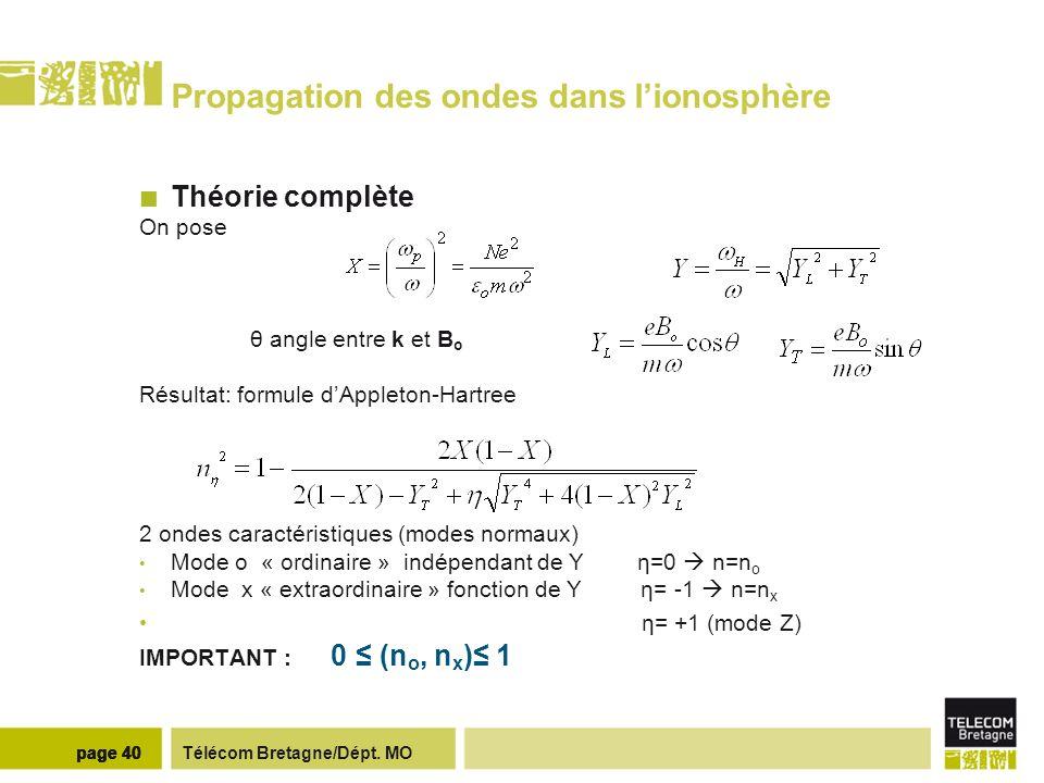 Télécom Bretagne/Dépt. MOpage 40 Propagation des ondes dans lionosphère Théorie complète On pose θ angle entre k et B o Résultat: formule dAppleton-Ha