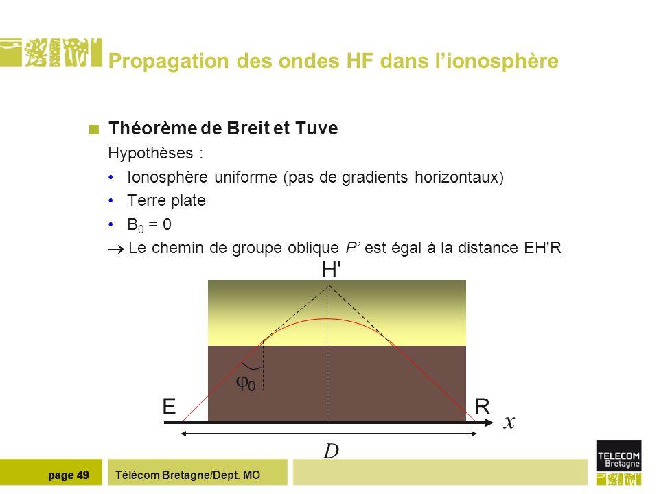Télécom Bretagne/Dépt. MOpage 49 Propagation des ondes HF dans lionosphère Théorème de Breit et Tuve Hypothèses : Ionosphère uniforme (pas de gradient