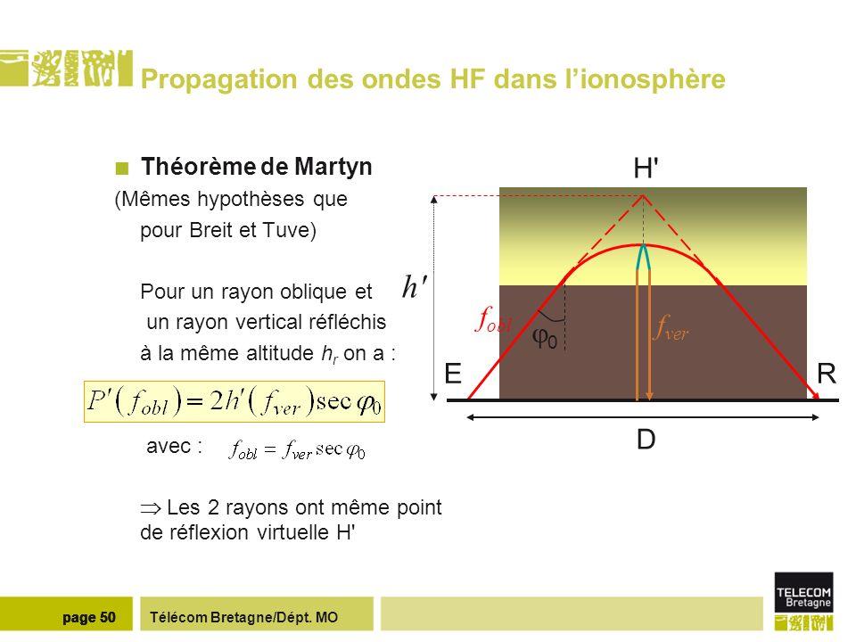Télécom Bretagne/Dépt. MOpage 50 Propagation des ondes HF dans lionosphère Théorème de Martyn (Mêmes hypothèses que pour Breit et Tuve) Pour un rayon