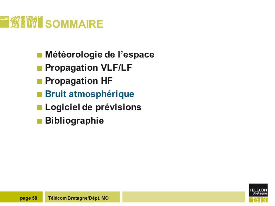 Télécom Bretagne/Dépt. MOpage 58 SOMMAIRE Météorologie de lespace Propagation VLF/LF Propagation HF Bruit atmosphérique Logiciel de prévisions Bibliog