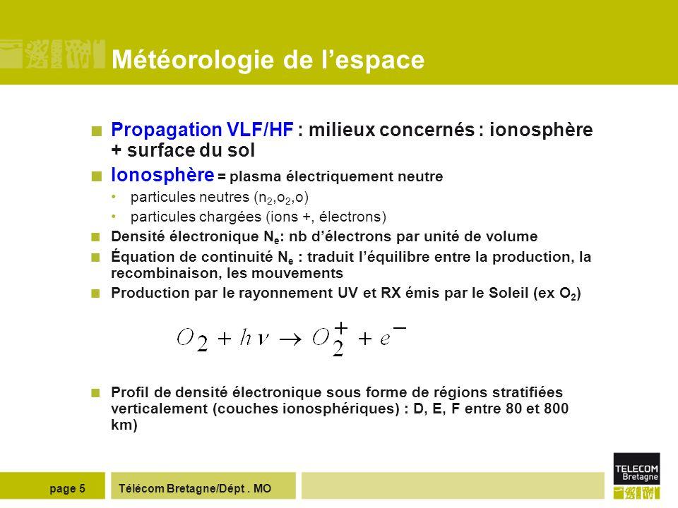 Télécom Bretagne/Dépt. MOpage 5 Météorologie de lespace Propagation VLF/HF : milieux concernés : ionosphère + surface du sol Ionosphère = plasma élect