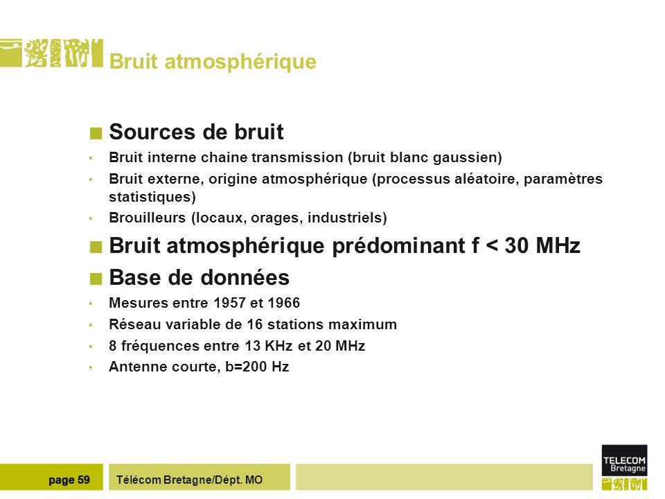 Télécom Bretagne/Dépt. MOpage 59 Bruit atmosphérique Sources de bruit Bruit interne chaine transmission (bruit blanc gaussien) Bruit externe, origine