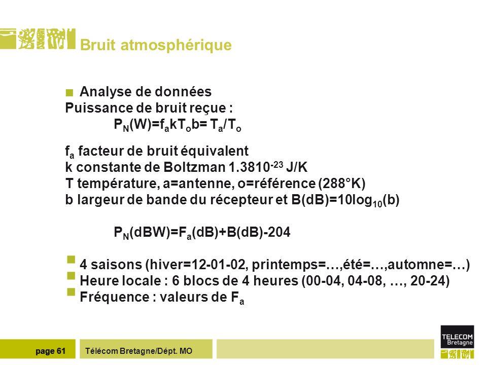 Télécom Bretagne/Dépt. MOpage 61 Bruit atmosphérique Analyse de données Puissance de bruit reçue : P N (W)=f a kT o b= T a /T o f a facteur de bruit é
