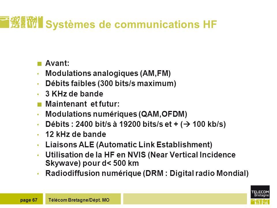 Télécom Bretagne/Dépt. MOpage 67 Systèmes de communications HF Avant: Modulations analogiques (AM,FM) Débits faibles (300 bits/s maximum) 3 KHz de ban