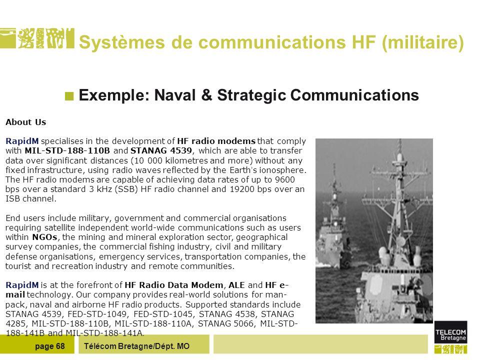Télécom Bretagne/Dépt. MOpage 68 Systèmes de communications HF (militaire) Exemple: Naval & Strategic Communications About Us RapidM specialises in th