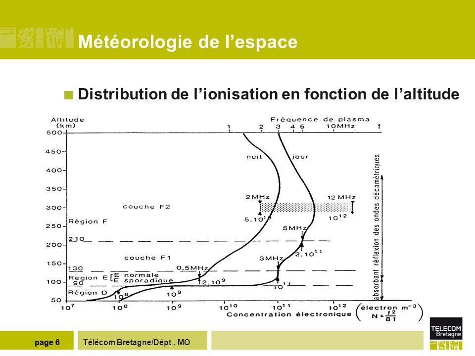 Télécom Bretagne/Dépt. MOpage 27 Propagation VLF/LF Emetteurs VLF/LF (2012)