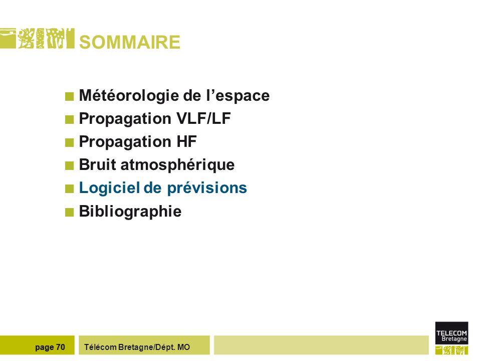 Télécom Bretagne/Dépt. MOpage 70 SOMMAIRE Météorologie de lespace Propagation VLF/LF Propagation HF Bruit atmosphérique Logiciel de prévisions Bibliog