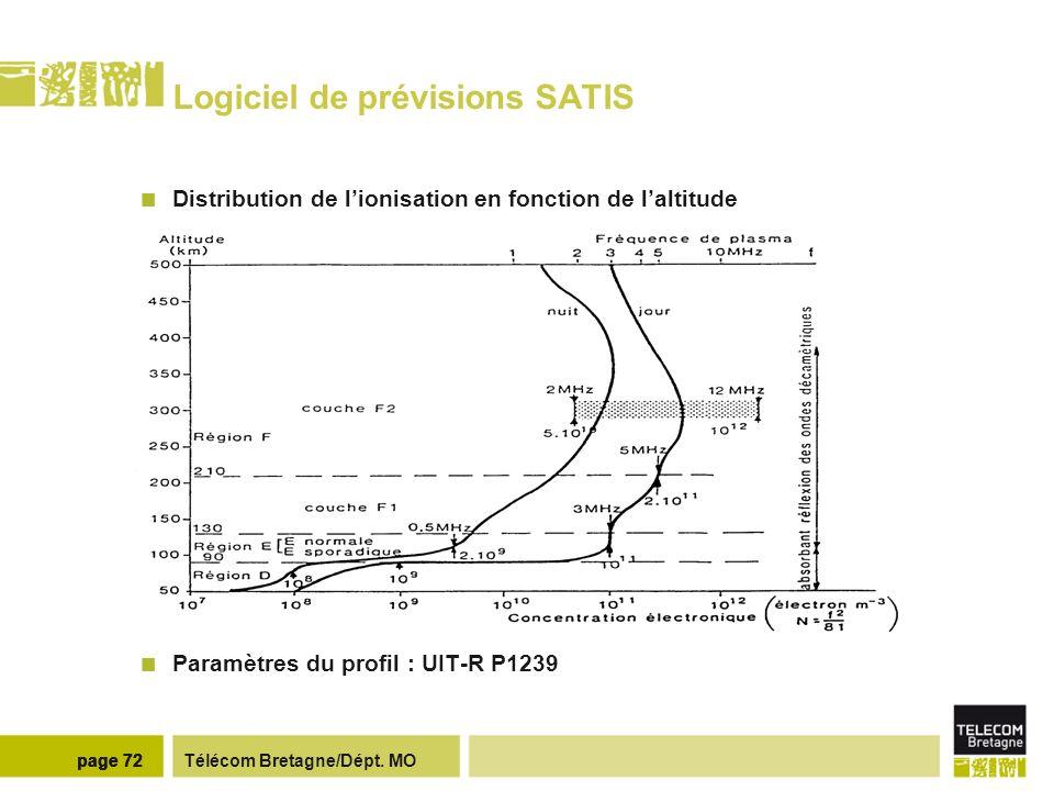 Télécom Bretagne/Dépt. MOpage 72 Logiciel de prévisions SATIS Distribution de lionisation en fonction de laltitude Paramètres du profil : UIT-R P1239