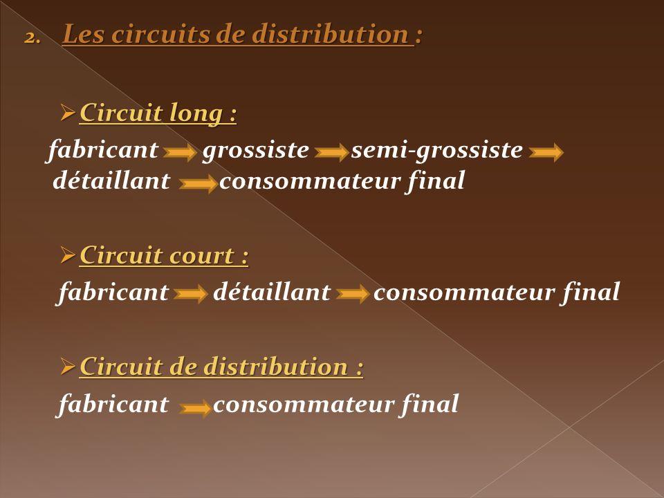 2. Les circuits de distribution : Circuit long : Circuit long : fabricant grossiste semi-grossiste détaillant consommateur final Circuit court : Circu