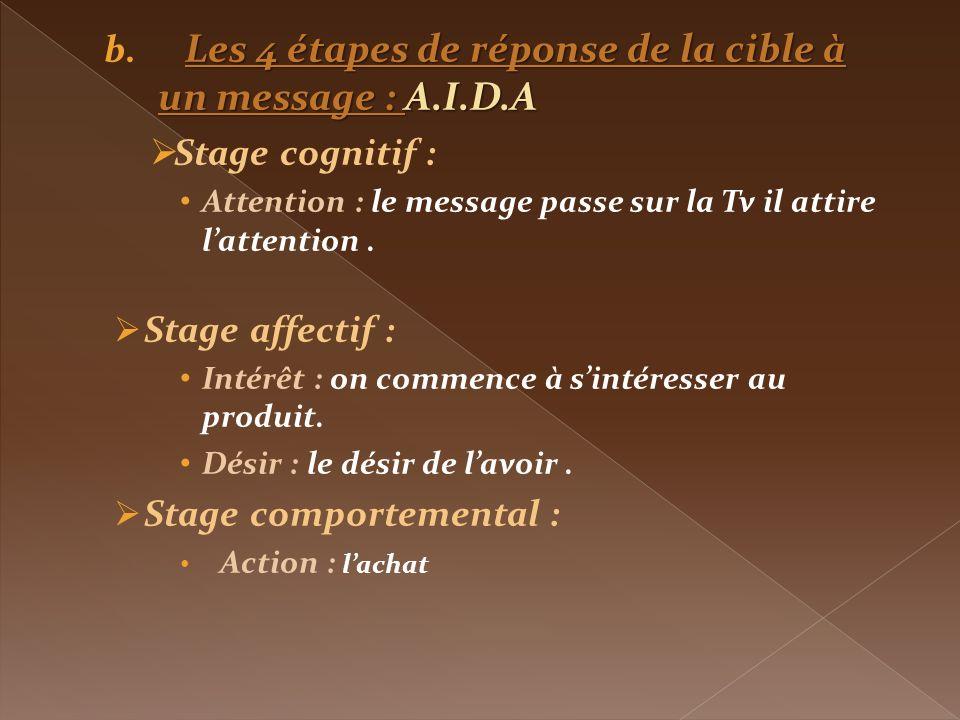 Les 4 étapes de réponse de la cible à un message : A.I.D.A b. Les 4 étapes de réponse de la cible à un message : A.I.D.A Stage cognitif : Attention :