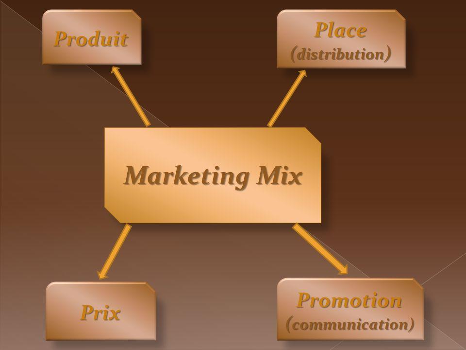 Marketing Mix ProduitPlace ( distribution ) Prix Promotion ( communication)