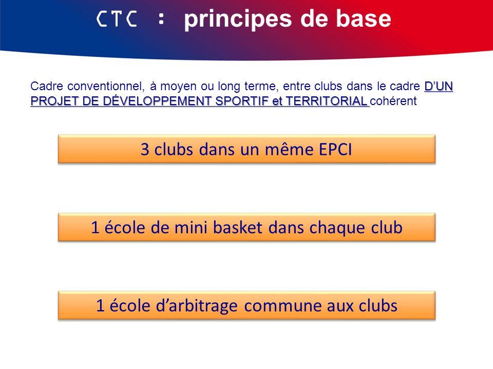 CTC : principes de base DUN PROJET DE DÉVELOPPEMENT SPORTIF et TERRITORIAL Cadre conventionnel, à moyen ou long terme, entre clubs dans le cadre DUN P