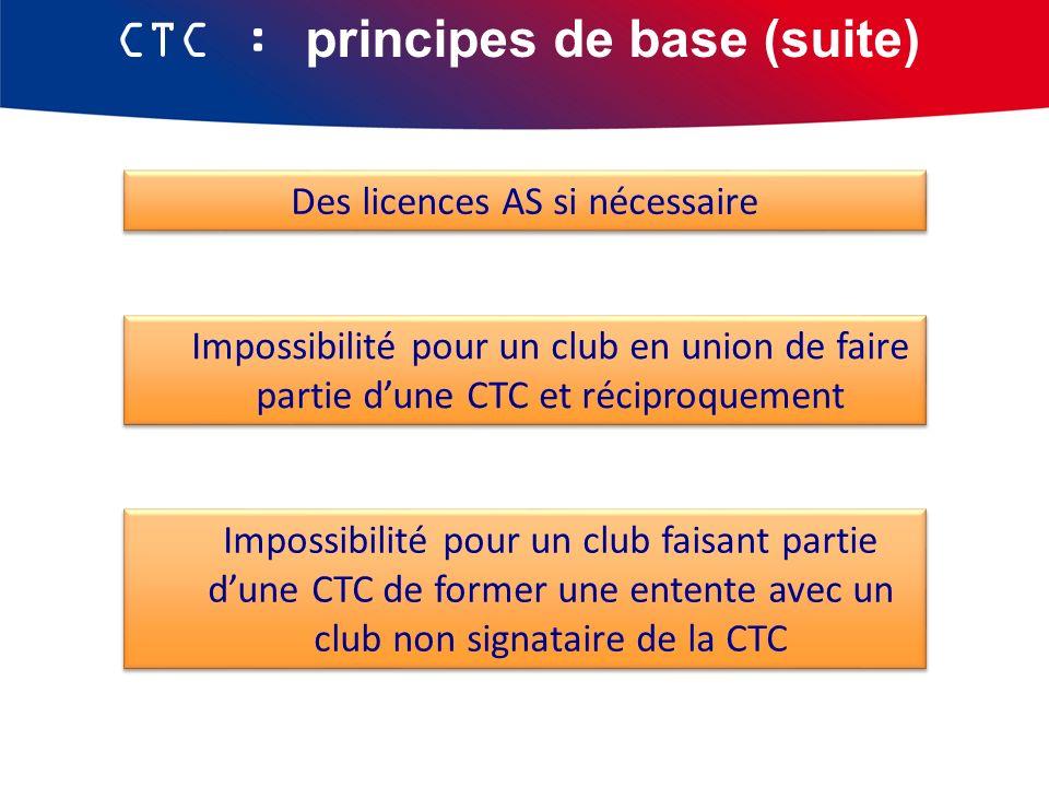 CTC : principes de base (suite) Impossibilité pour un club faisant partie dune CTC de former une entente avec un club non signataire de la CTC Des lic