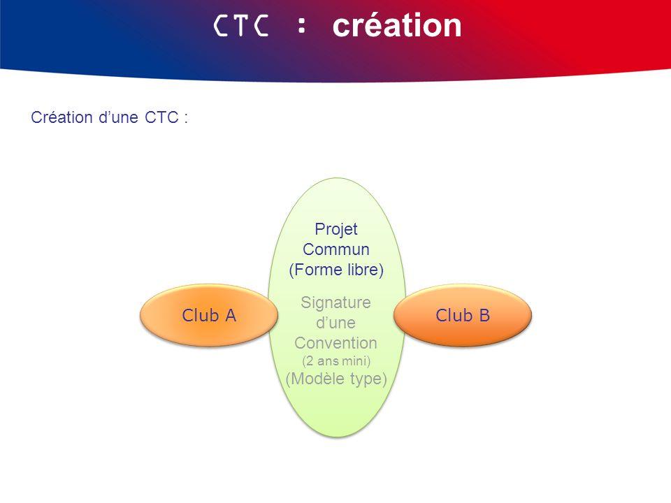 Projet Commun (Forme libre) Projet Commun (Forme libre) Club A Club B CTC : création Création dune CTC : Signature dune Convention (2 ans mini) (Modèl