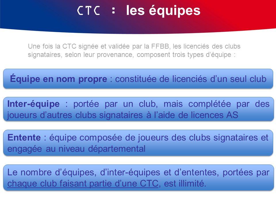 CTC : les équipes Une fois la CTC signée et validée par la FFBB, les licenciés des clubs signataires, selon leur provenance, composent trois types déq