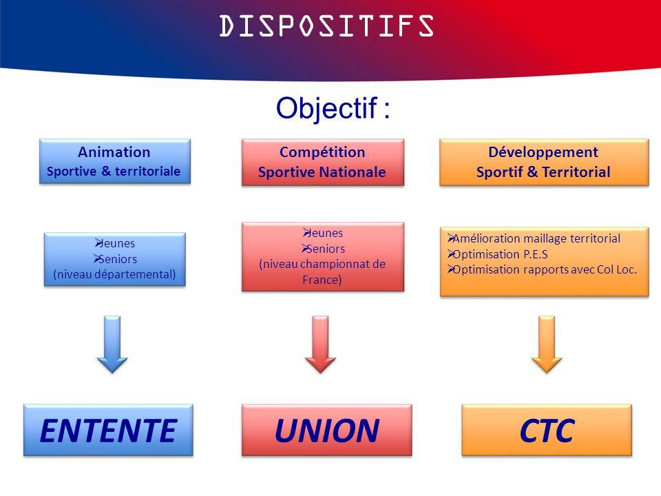 CTC : principes de base (suite) Impossibilité pour un club faisant partie dune CTC de former une entente avec un club non signataire de la CTC Des licences AS si nécessaire Impossibilité pour un club en union de faire partie dune CTC et réciproquement
