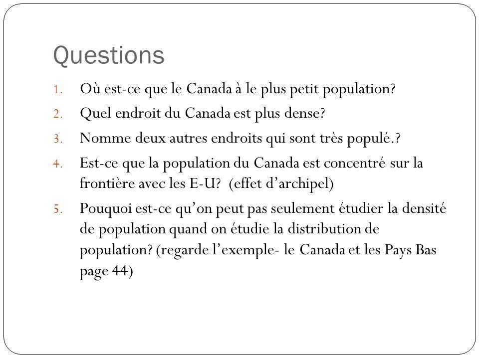Questions 1. Où est-ce que le Canada à le plus petit population? 2. Quel endroit du Canada est plus dense? 3. Nomme deux autres endroits qui sont très