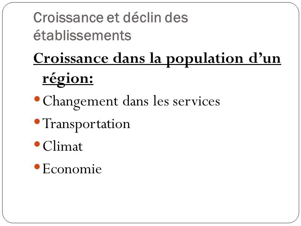 Croissance et déclin des établissements Croissance dans la population dun région: Changement dans les services Transportation Climat Economie