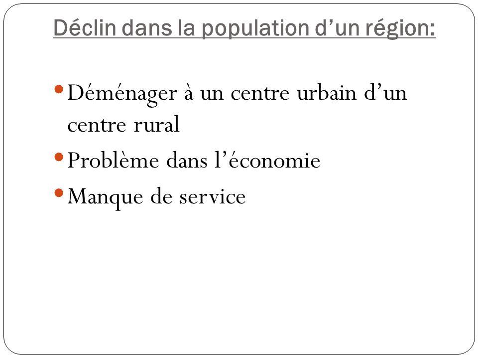 Déclin dans la population dun région: Déménager à un centre urbain dun centre rural Problème dans léconomie Manque de service