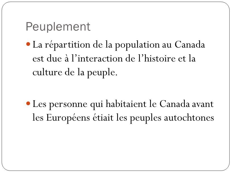 Peuplement La répartition de la population au Canada est due à linteraction de lhistoire et la culture de la peuple. Les personne qui habitaient le Ca