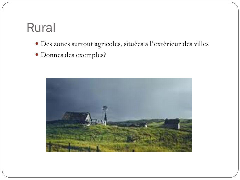 Des zones surtout agricoles, situées a lextérieur des villes Donnes des exemples?