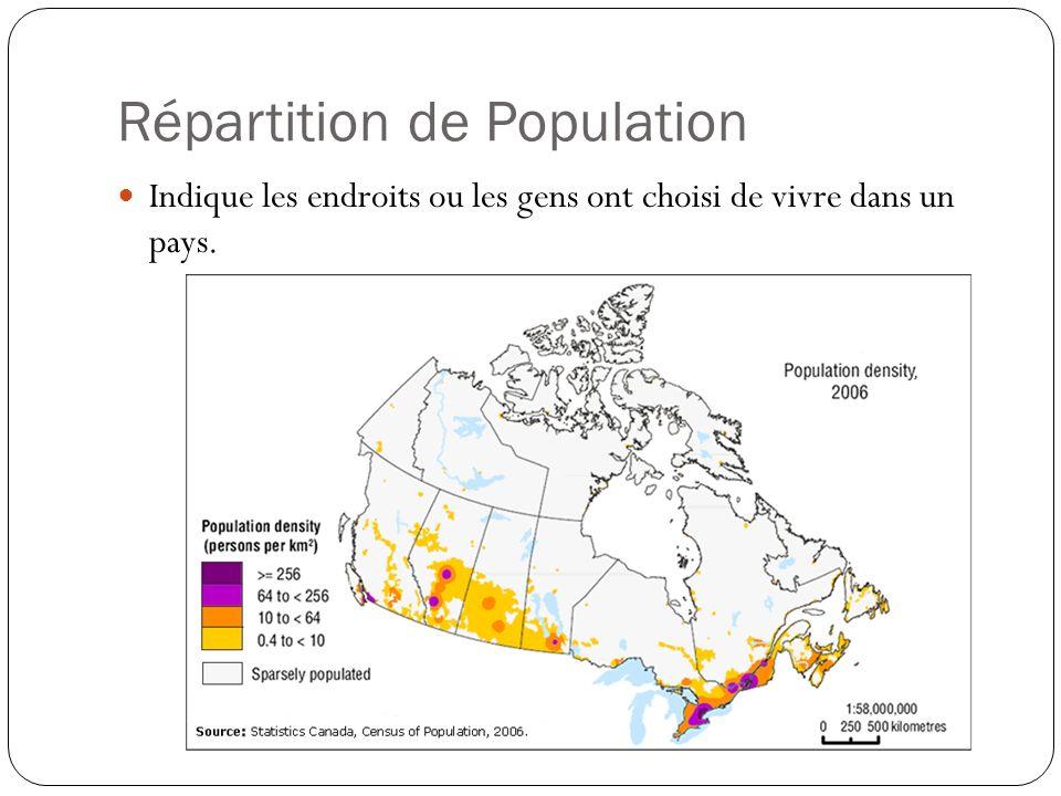 Répartition de Population Indique les endroits ou les gens ont choisi de vivre dans un pays.