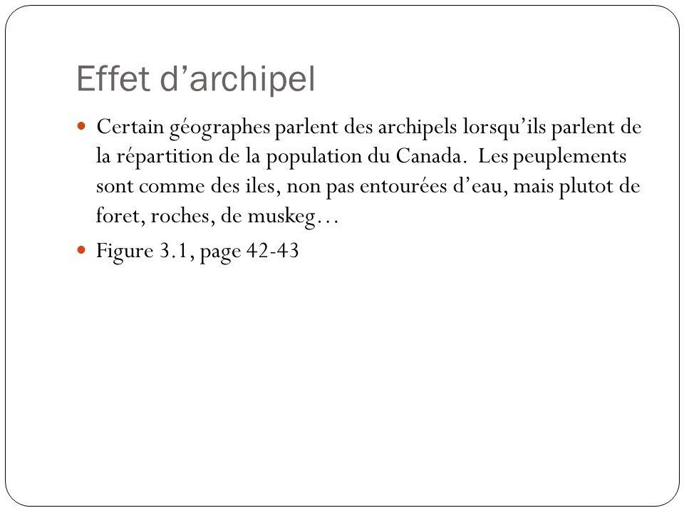 Effet darchipel Certain géographes parlent des archipels lorsquils parlent de la répartition de la population du Canada. Les peuplements sont comme de