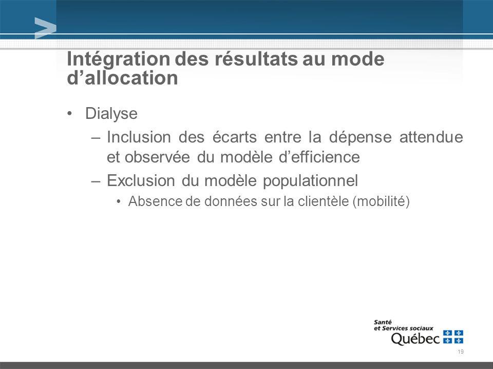 Intégration des résultats au mode dallocation Dialyse –Inclusion des écarts entre la dépense attendue et observée du modèle defficience –Exclusion du modèle populationnel Absence de données sur la clientèle (mobilité) 19