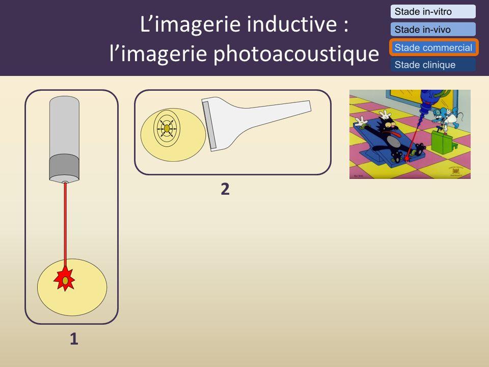 Limagerie inductive : limagerie photoacoustique 1 2