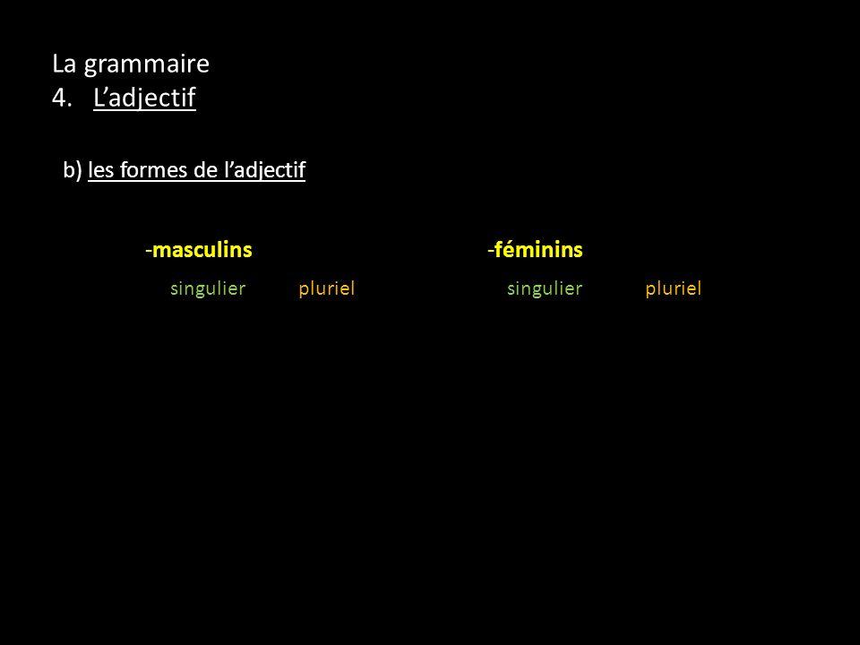 La grammaire 4. Ladjectif b) les formes de ladjectif -masculins -féminins singulier pluriel singulier pluriel