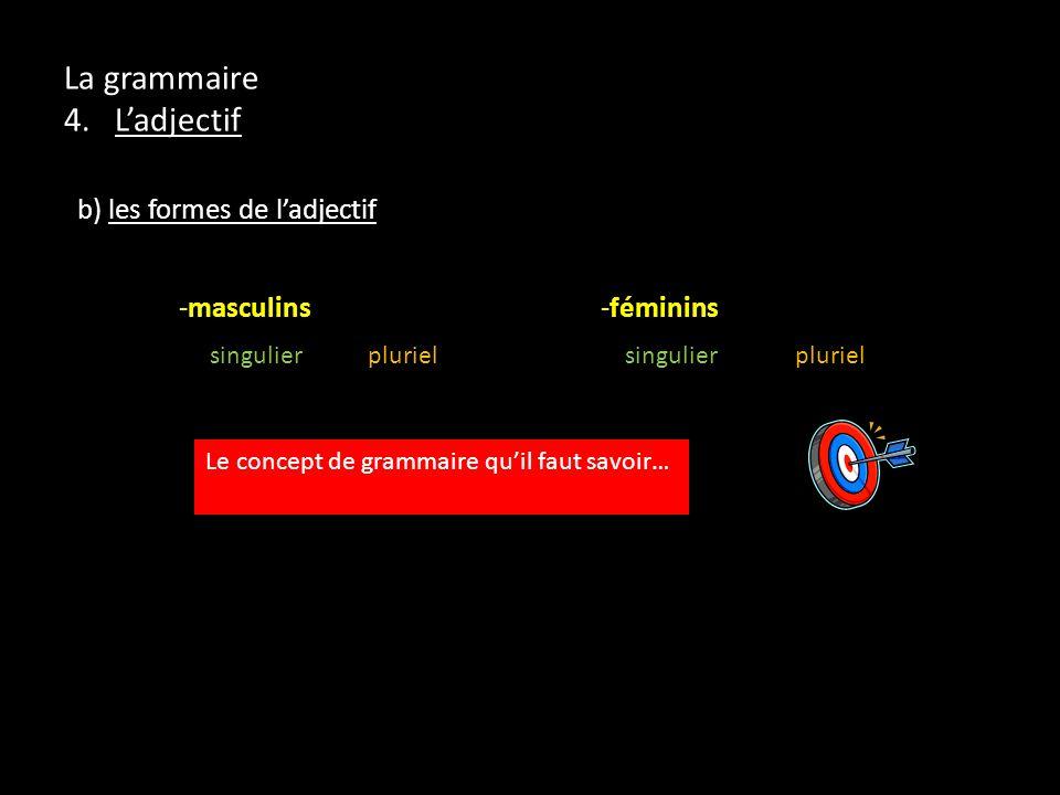 La grammaire 4. Ladjectif b) les formes de ladjectif -masculins -féminins singulier pluriel singulier pluriel Le concept de grammaire quil faut savoir
