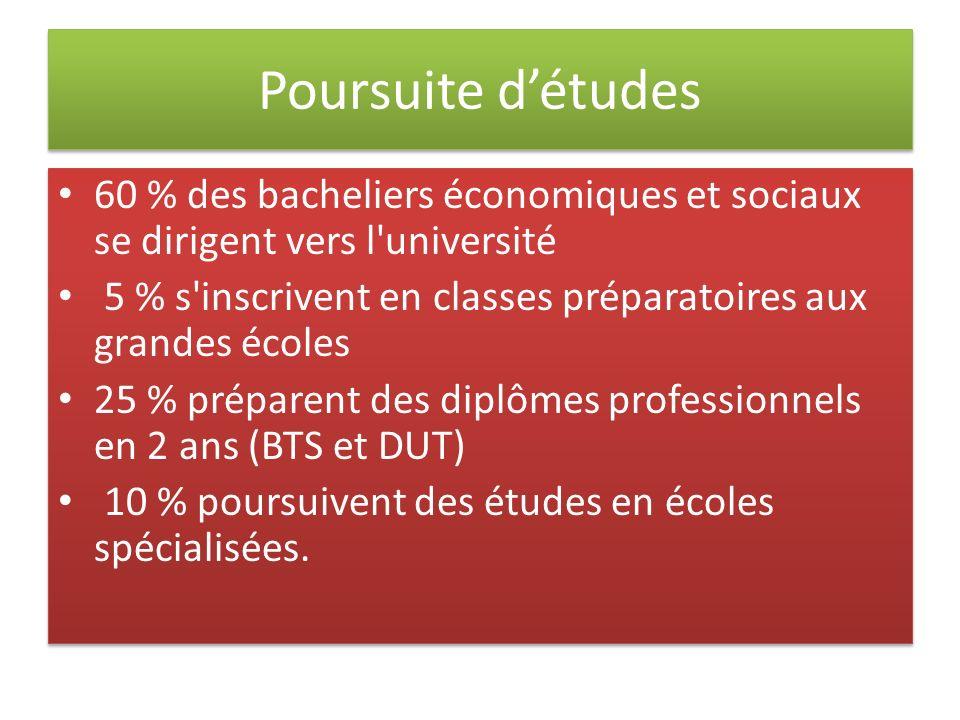 Débouchés Le bac ES prépare plus particulièrement aux métiers de léconomie et du social.