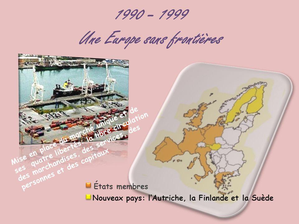 1990 – 1999 Une Europe sans frontières Nouveax pays: lAutriche, la Finlande et la Suède États membres Mise en place du marché unique et de ses quatre