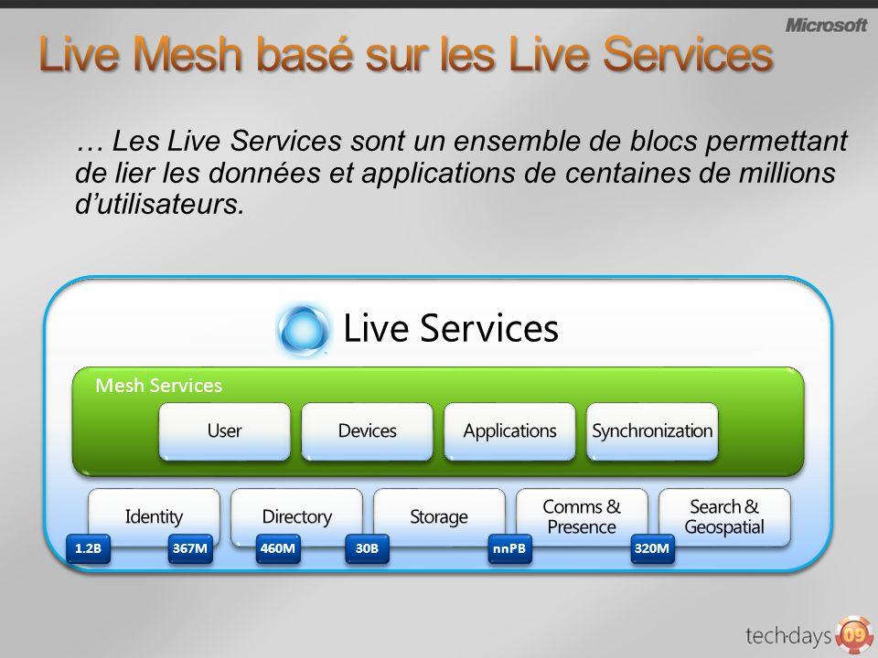 … Les Live Services sont un ensemble de blocs permettant de lier les données et applications de centaines de millions dutilisateurs.