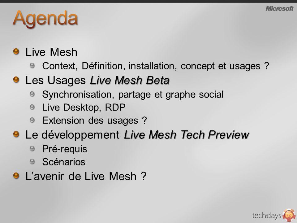 Live Mesh Context, Définition, installation, concept et usages .