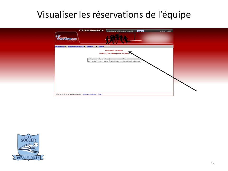 Visualiser les réservations de léquipe 12