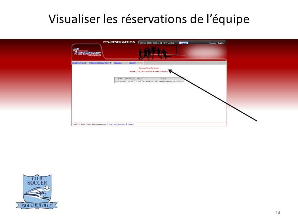 Visualiser les réservations de léquipe 14
