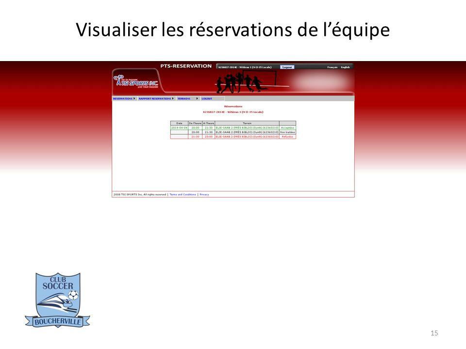 Visualiser les réservations de léquipe 15