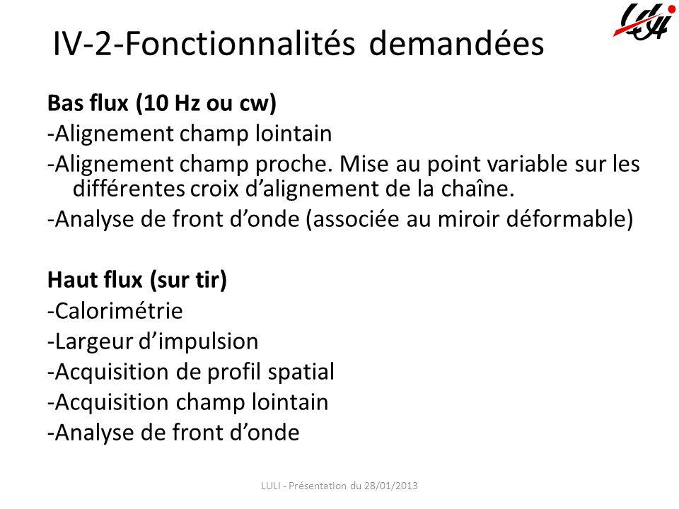 IV-2-Fonctionnalités demandées Bas flux (10 Hz ou cw) -Alignement champ lointain -Alignement champ proche.