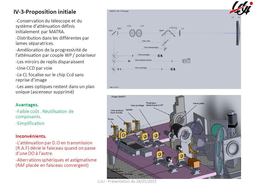 IV-3-Proposition initiale -Conservation du télescope et du système datténuation définis initialement par MATRA.