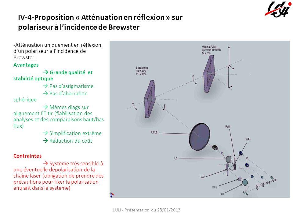 IV-4-Proposition « Atténuation en réflexion » sur polariseur à lincidence de Brewster -Atténuation uniquement en réflexion dun polariseur à lincidence de Brewster.